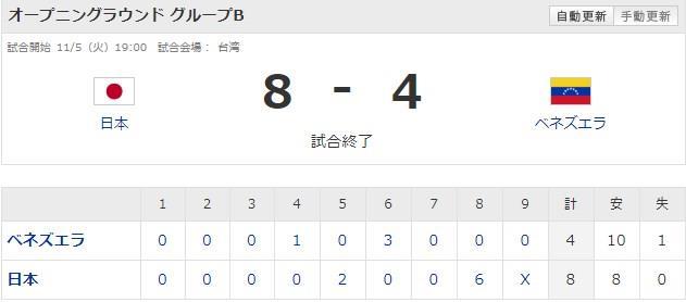 プレミア12試合結果