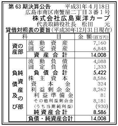 広島カープ第63期決算公告