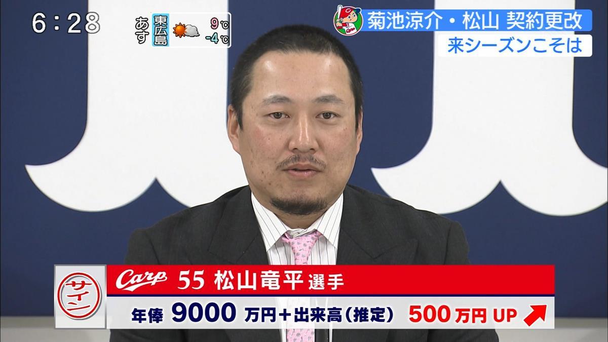 2021広島カープ年俸一覧