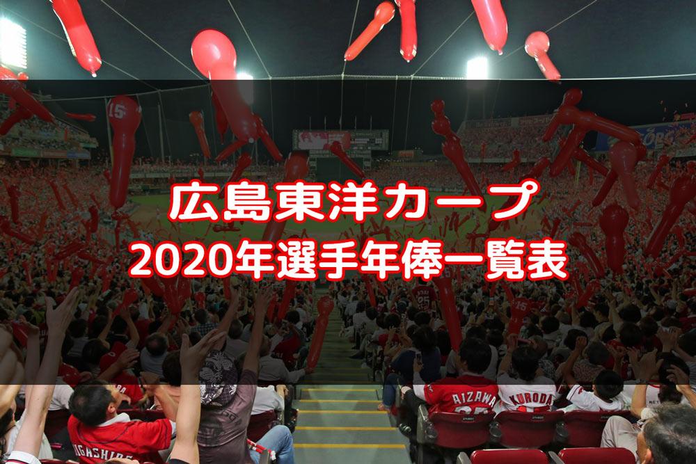 2020年広島東洋カープ選手年俸一覧表